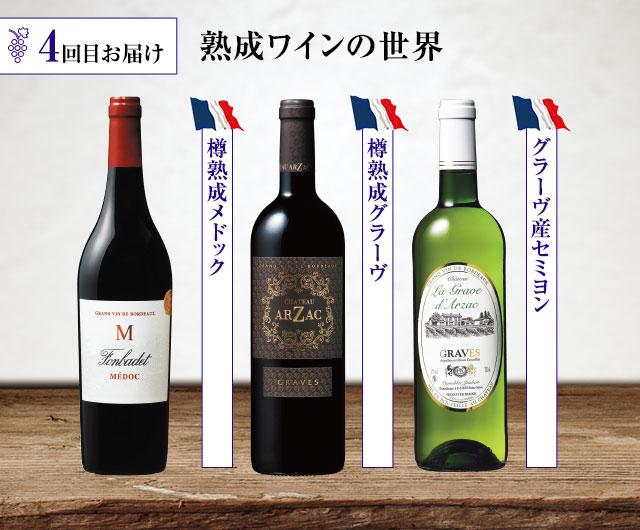 スパークリング・ワインを知る〜優雅で華やかな祝祭の酒〜