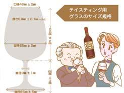 LESSON#006 いろいろ試して自分好みのワインを見つける!本格的なテイスティングをしてみよう