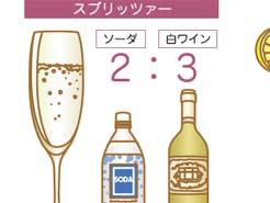 LESSON#009  夏にぴったり!簡単に作れる冷たいワインのカクテル