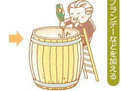LESSON#030 製造法によるワインの分類