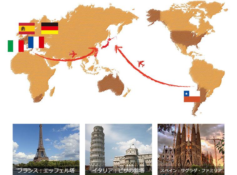 世界地図/フランス・イタリア・スペインの写真